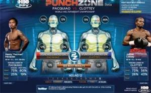 PunchZone2
